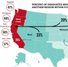 West Coast lures more college grads as talent war rages